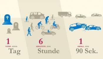 Verkehrsunfallbilanz 2018