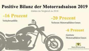 Motorradbilanz 2019
