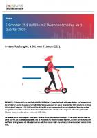 E-Scooter_ Unfälle_2020-Statistisches Bundesamt